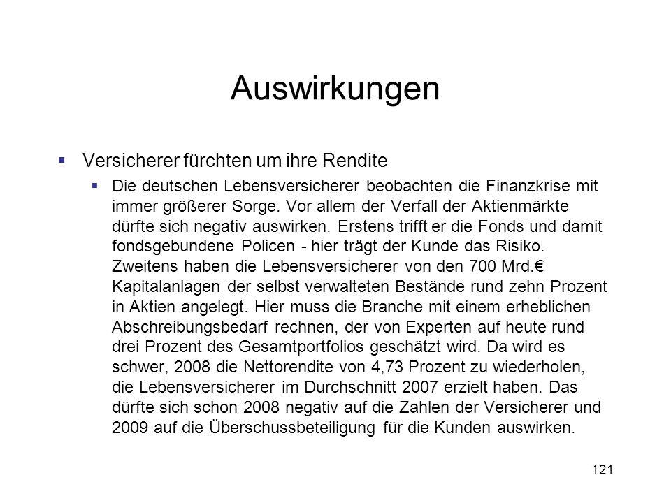 121 Auswirkungen Versicherer fürchten um ihre Rendite Die deutschen Lebensversicherer beobachten die Finanzkrise mit immer größerer Sorge. Vor allem d