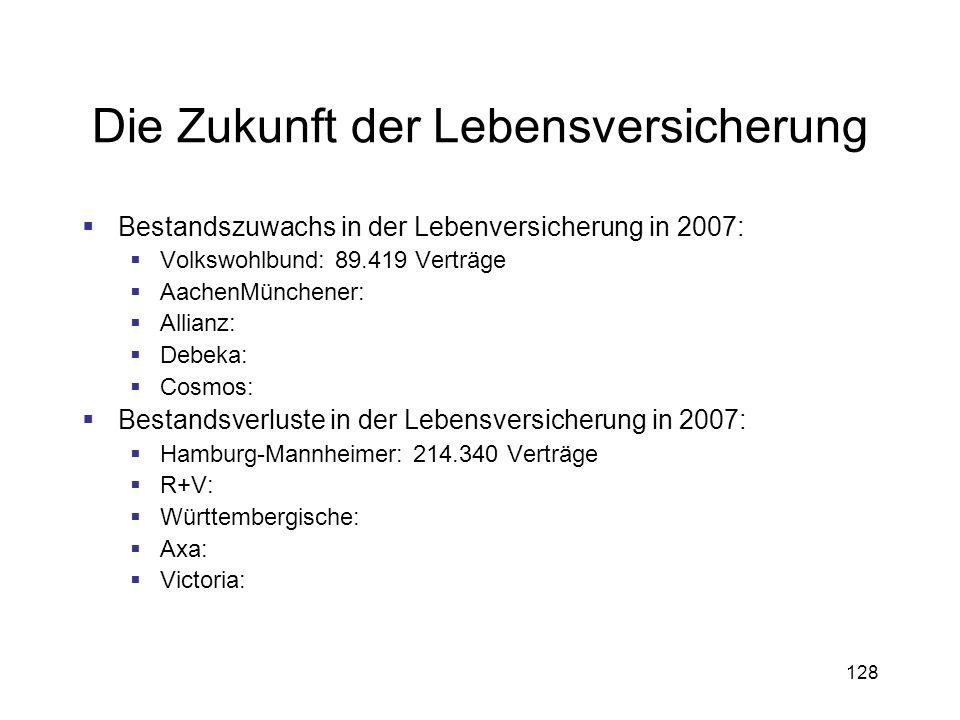 128 Die Zukunft der Lebensversicherung Bestandszuwachs in der Lebenversicherung in 2007: Volkswohlbund: 89.419 Verträge AachenMünchener: Allianz: Debe