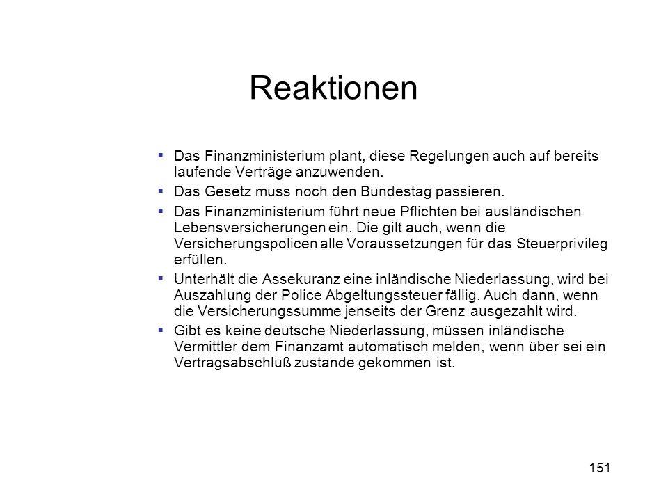 151 Reaktionen Das Finanzministerium plant, diese Regelungen auch auf bereits laufende Verträge anzuwenden. Das Gesetz muss noch den Bundestag passier