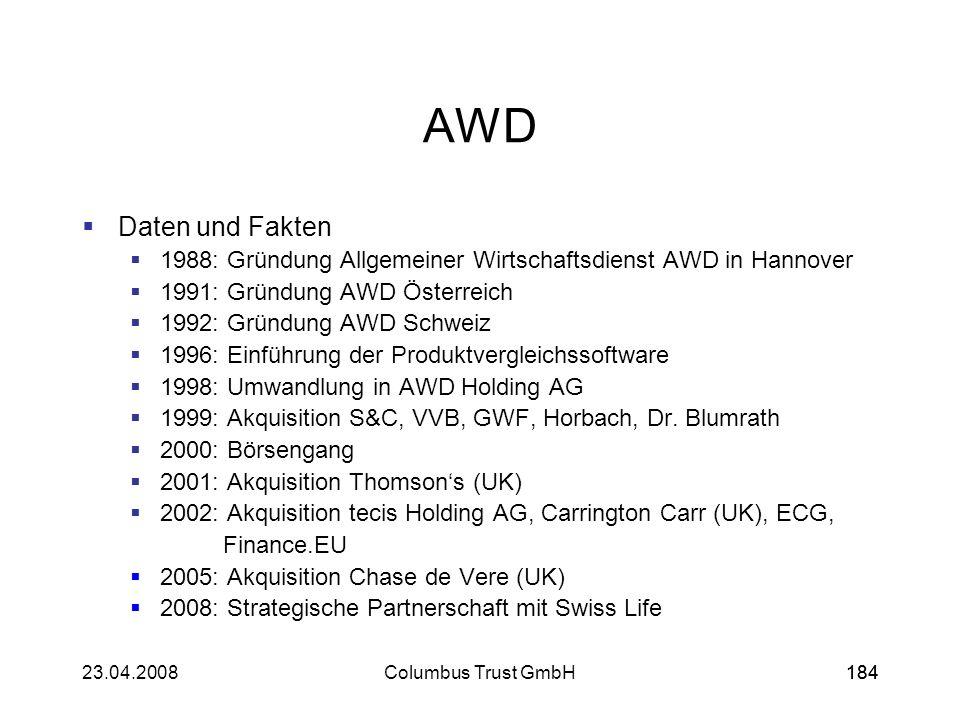 18423.04.2008Columbus Trust GmbH184 AWD Daten und Fakten 1988: Gründung Allgemeiner Wirtschaftsdienst AWD in Hannover 1991: Gründung AWD Österreich 19