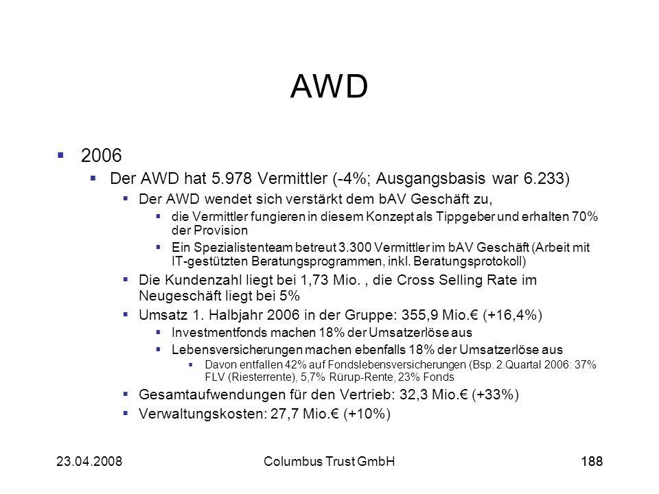 18823.04.2008Columbus Trust GmbH188 AWD 2006 Der AWD hat 5.978 Vermittler (-4%; Ausgangsbasis war 6.233) Der AWD wendet sich verstärkt dem bAV Geschäf