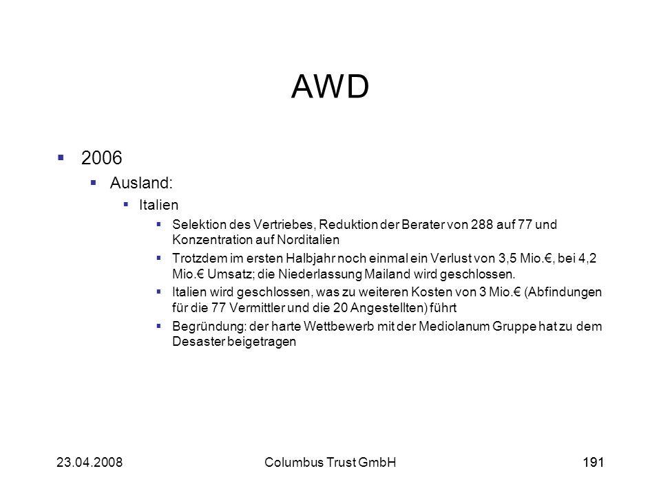19123.04.2008Columbus Trust GmbH191 AWD 2006 Ausland: Italien Selektion des Vertriebes, Reduktion der Berater von 288 auf 77 und Konzentration auf Nor