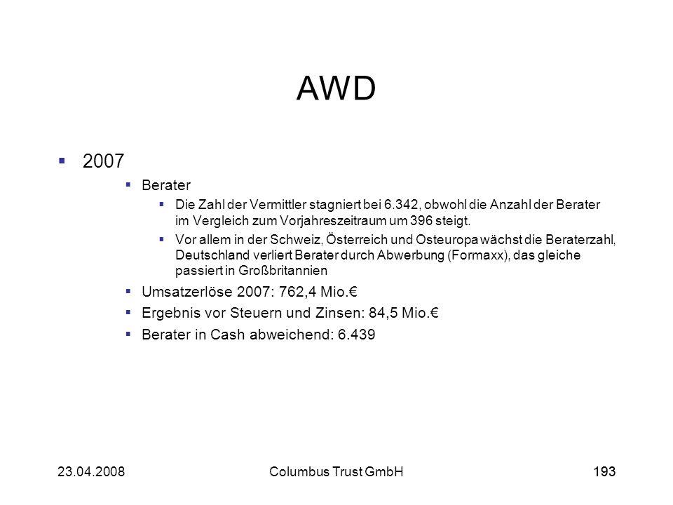 19323.04.2008Columbus Trust GmbH193 AWD 2007 Berater Die Zahl der Vermittler stagniert bei 6.342, obwohl die Anzahl der Berater im Vergleich zum Vorja
