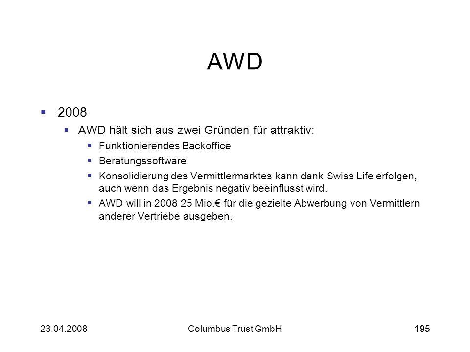 19523.04.2008Columbus Trust GmbH195 AWD 2008 AWD hält sich aus zwei Gründen für attraktiv: Funktionierendes Backoffice Beratungssoftware Konsolidierun