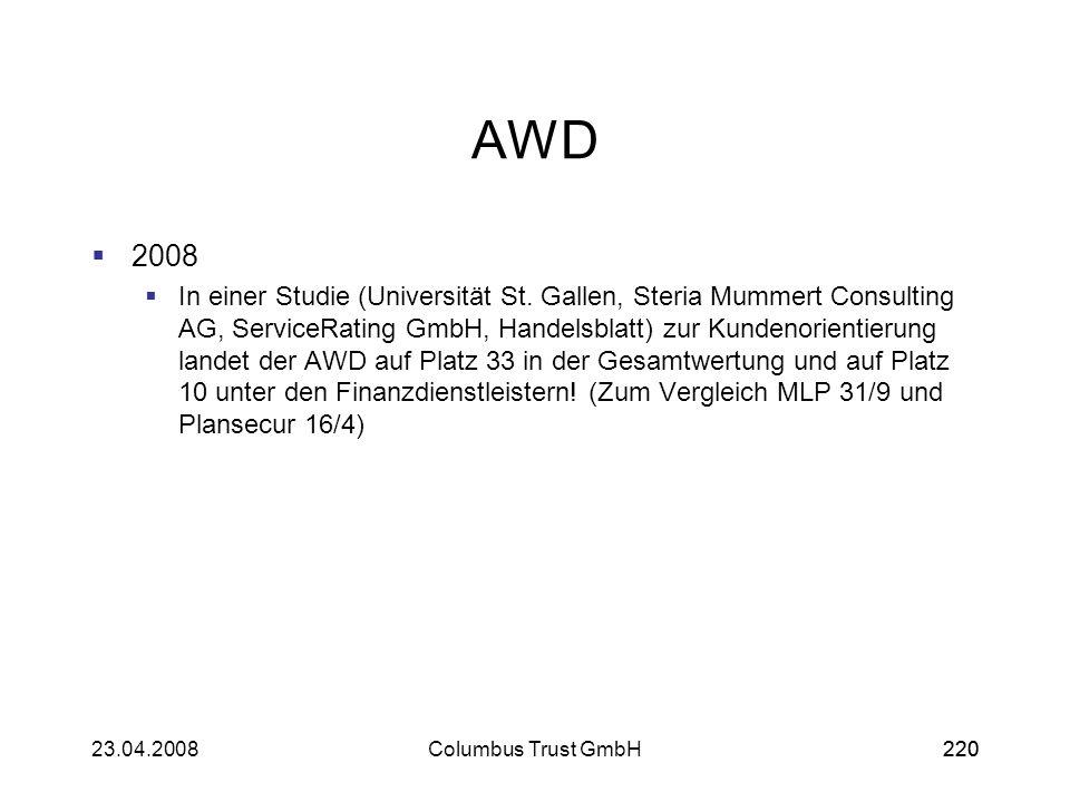 22023.04.2008Columbus Trust GmbH220 AWD 2008 In einer Studie (Universität St. Gallen, Steria Mummert Consulting AG, ServiceRating GmbH, Handelsblatt)