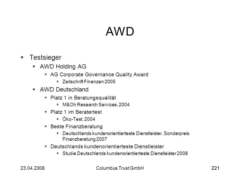 22123.04.2008Columbus Trust GmbH221 AWD Testsieger AWD Holding AG AG Corporate Governance Quality Award Zeitschrift Finanzen 2005 AWD Deutschland Plat
