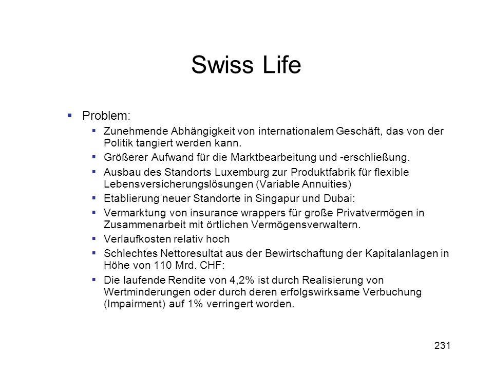 231 Swiss Life Problem: Zunehmende Abhängigkeit von internationalem Geschäft, das von der Politik tangiert werden kann. Größerer Aufwand für die Markt
