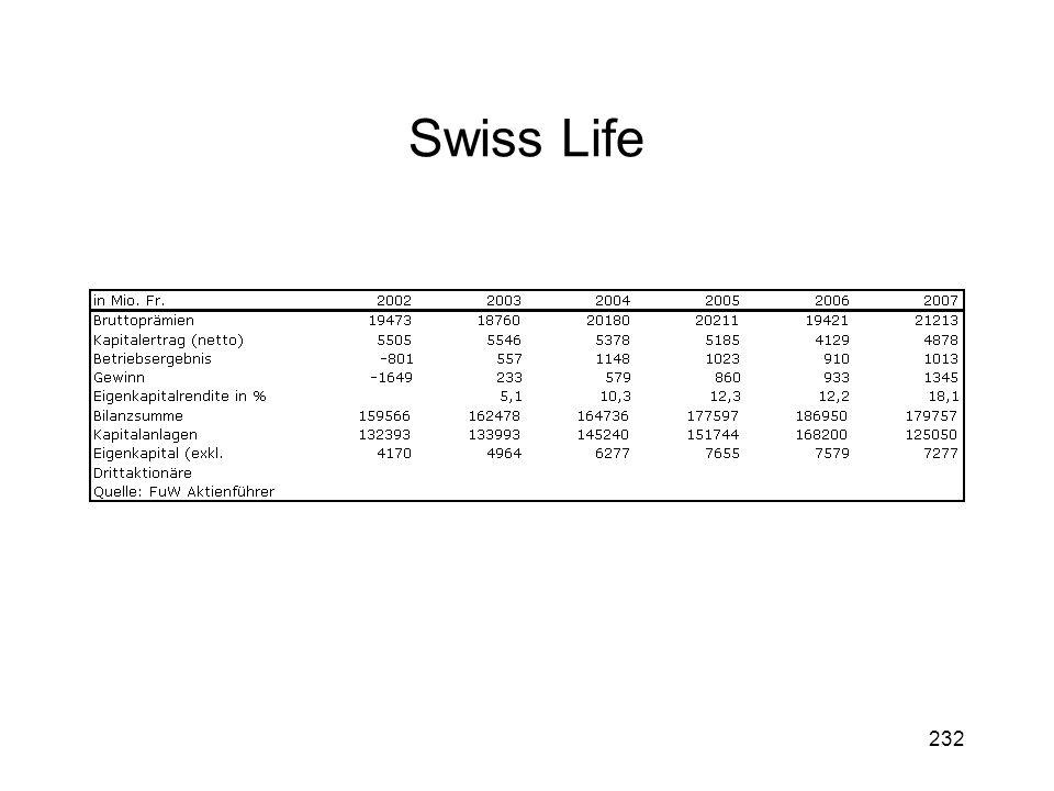 232 Swiss Life
