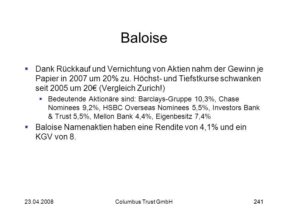 24123.04.2008Columbus Trust GmbH241 Baloise Dank Rückkauf und Vernichtung von Aktien nahm der Gewinn je Papier in 2007 um 20% zu. Höchst- und Tiefstku