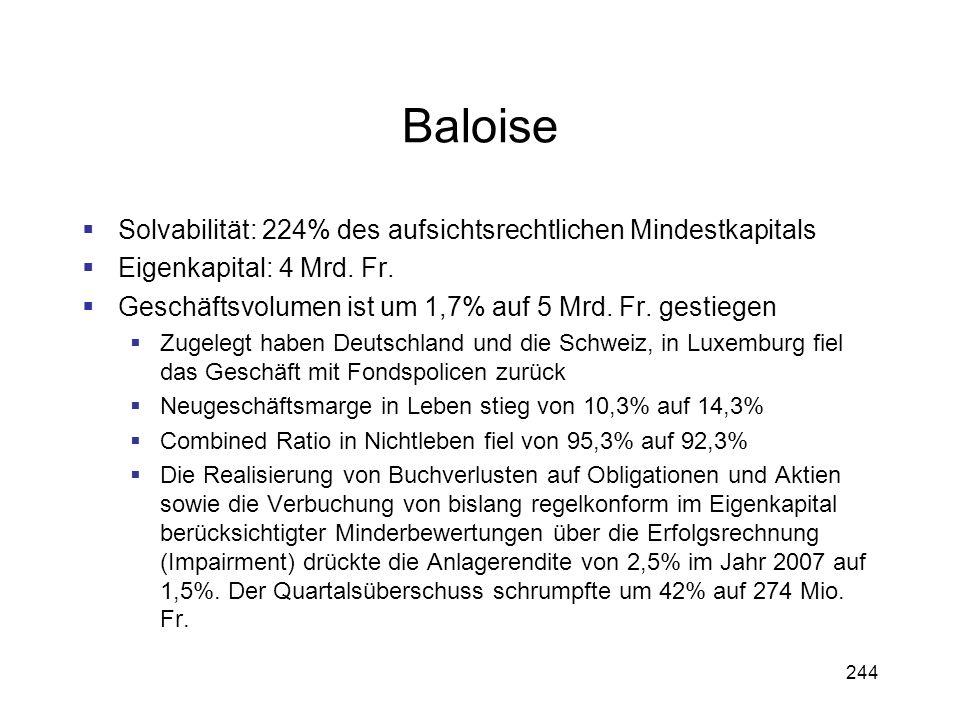 244 Baloise Solvabilität: 224% des aufsichtsrechtlichen Mindestkapitals Eigenkapital: 4 Mrd. Fr. Geschäftsvolumen ist um 1,7% auf 5 Mrd. Fr. gestiegen