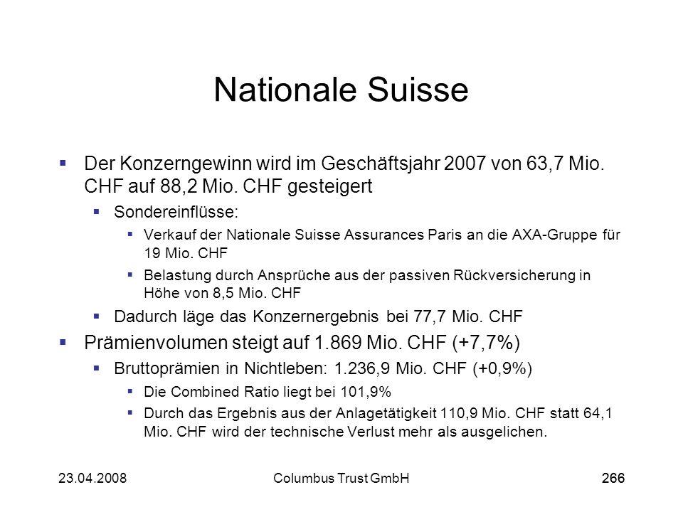 26623.04.2008Columbus Trust GmbH266 Nationale Suisse Der Konzerngewinn wird im Geschäftsjahr 2007 von 63,7 Mio. CHF auf 88,2 Mio. CHF gesteigert Sonde