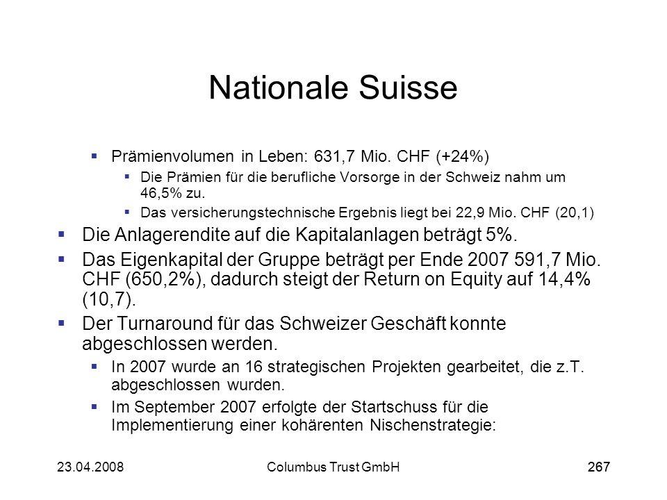 26723.04.2008Columbus Trust GmbH267 Nationale Suisse Prämienvolumen in Leben: 631,7 Mio. CHF (+24%) Die Prämien für die berufliche Vorsorge in der Sch
