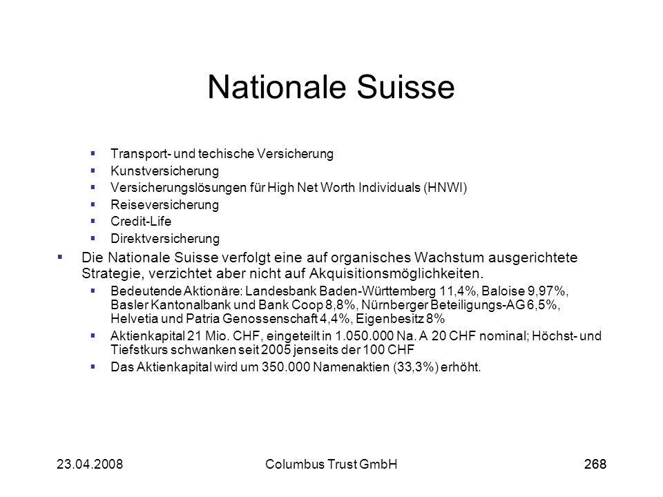 26823.04.2008Columbus Trust GmbH268 Nationale Suisse Transport- und techische Versicherung Kunstversicherung Versicherungslösungen für High Net Worth