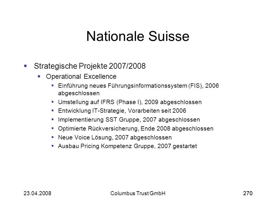 27023.04.2008Columbus Trust GmbH270 Nationale Suisse Strategische Projekte 2007/2008 Operational Excellence Einführung neues Führungsinformationssyste