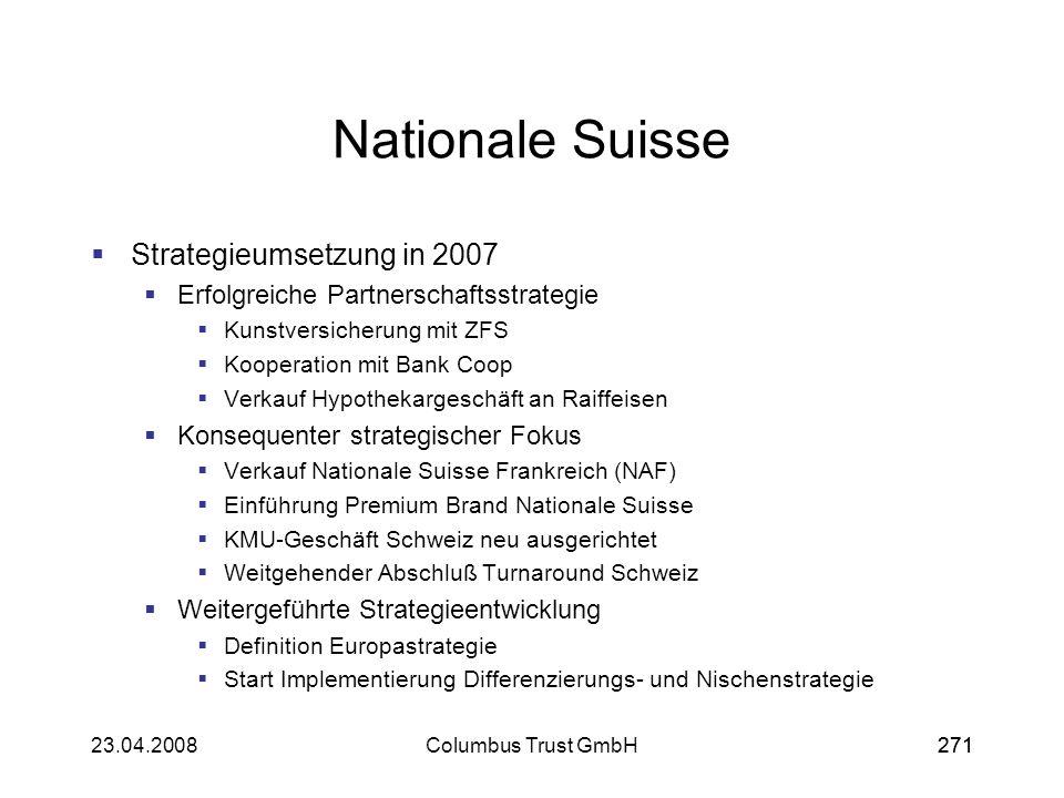 27123.04.2008Columbus Trust GmbH271 Nationale Suisse Strategieumsetzung in 2007 Erfolgreiche Partnerschaftsstrategie Kunstversicherung mit ZFS Koopera