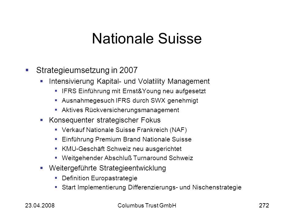 27223.04.2008Columbus Trust GmbH272 Nationale Suisse Strategieumsetzung in 2007 Intensivierung Kapital- und Volatility Management IFRS Einführung mit
