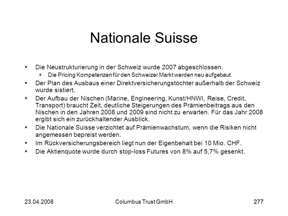 27723.04.2008Columbus Trust GmbH277 Nationale Suisse Die Neustrukturierung in der Schweiz wurde 2007 abgeschlossen. Die Pricing Kompetenzen für den Sc