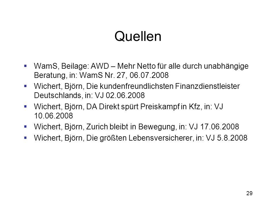 29 Quellen WamS, Beilage: AWD – Mehr Netto für alle durch unabhängige Beratung, in: WamS Nr. 27, 06.07.2008 Wichert, Björn, Die kundenfreundlichsten F