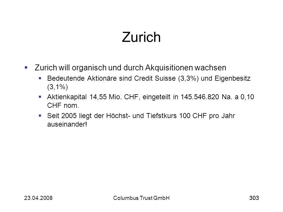30323.04.2008Columbus Trust GmbH303 Zurich Zurich will organisch und durch Akquisitionen wachsen Bedeutende Aktionäre sind Credit Suisse (3,3%) und Ei
