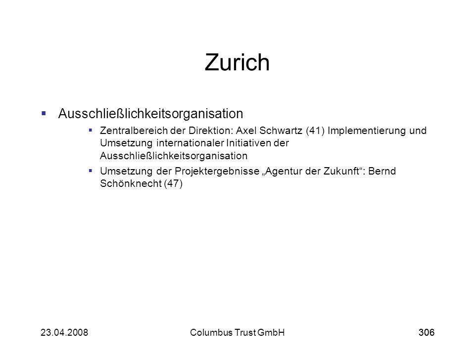 30623.04.2008Columbus Trust GmbH306 Zurich Ausschließlichkeitsorganisation Zentralbereich der Direktion: Axel Schwartz (41) Implementierung und Umsetz