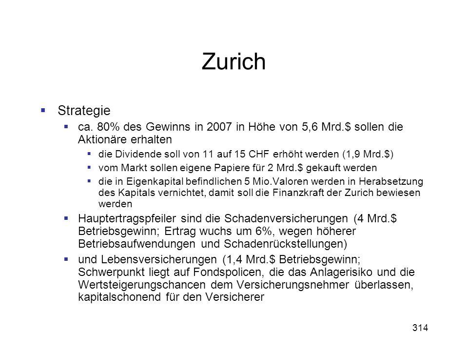 314 Zurich Strategie ca. 80% des Gewinns in 2007 in Höhe von 5,6 Mrd.$ sollen die Aktionäre erhalten die Dividende soll von 11 auf 15 CHF erhöht werde