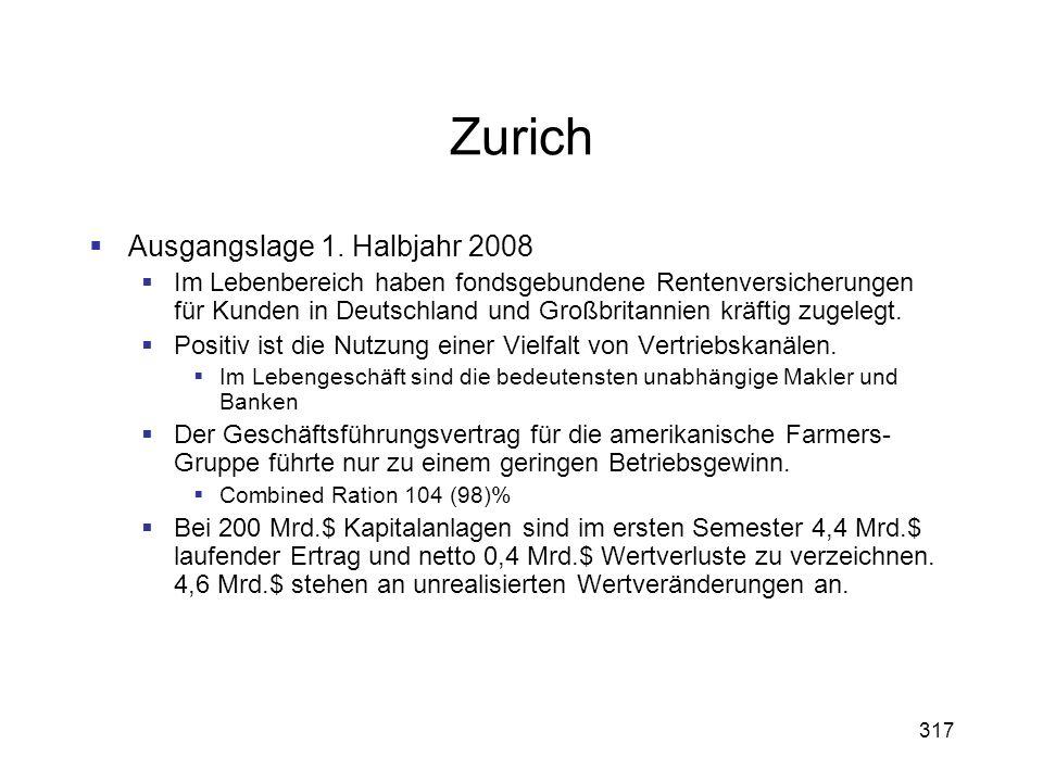 317 Zurich Ausgangslage 1. Halbjahr 2008 Im Lebenbereich haben fondsgebundene Rentenversicherungen für Kunden in Deutschland und Großbritannien kräfti