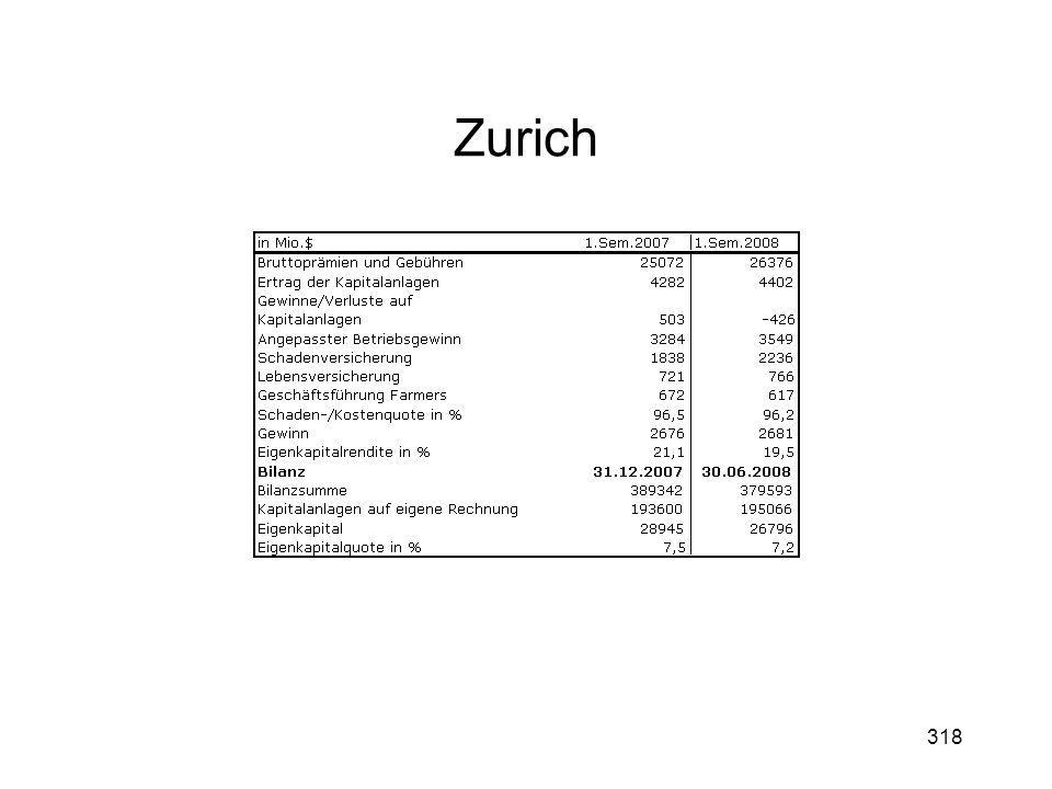 318 Zurich