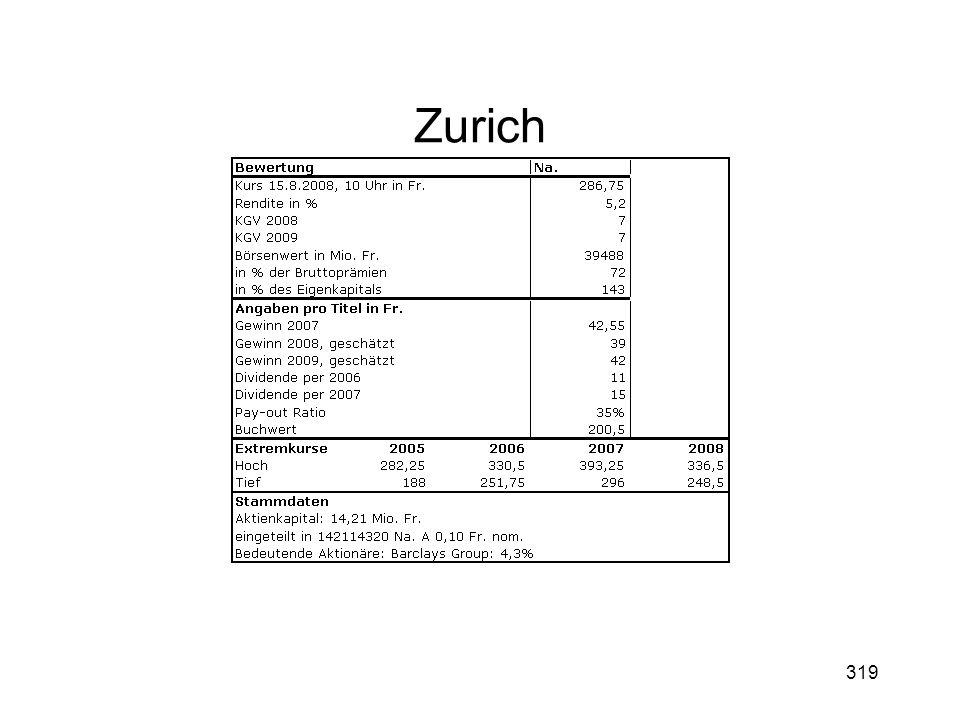 319 Zurich