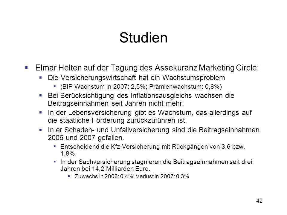 42 Studien Elmar Helten auf der Tagung des Assekuranz Marketing Circle: Die Versicherungswirtschaft hat ein Wachstumsproblem (BIP Wachstum in 2007: 2,