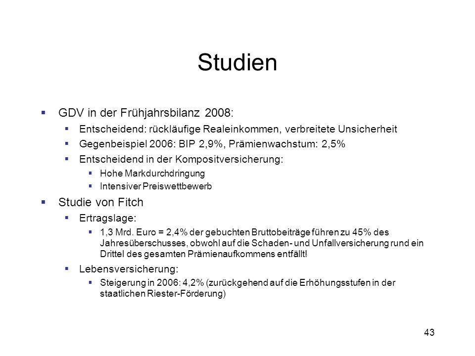43 Studien GDV in der Frühjahrsbilanz 2008: Entscheidend: rückläufige Realeinkommen, verbreitete Unsicherheit Gegenbeispiel 2006: BIP 2,9%, Prämienwac