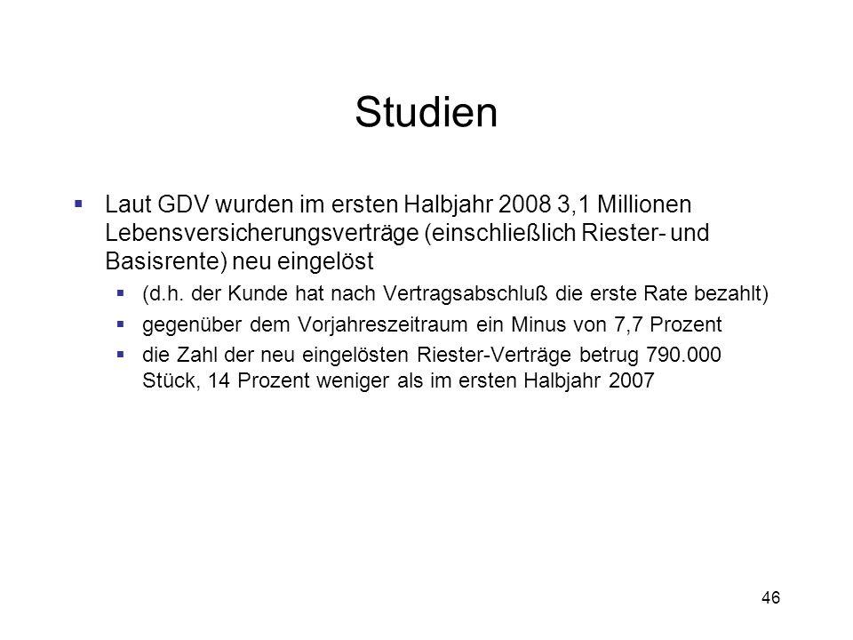 46 Studien Laut GDV wurden im ersten Halbjahr 2008 3,1 Millionen Lebensversicherungsverträge (einschließlich Riester- und Basisrente) neu eingelöst (d