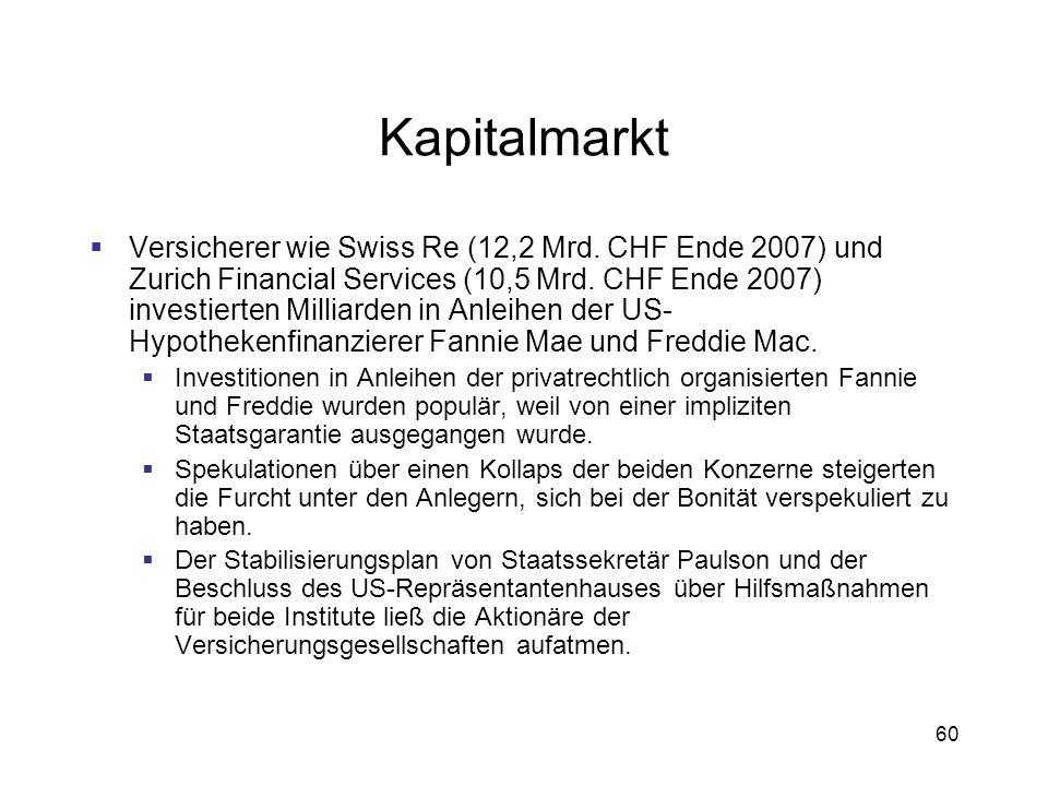 60 Kapitalmarkt Versicherer wie Swiss Re (12,2 Mrd. CHF Ende 2007) und Zurich Financial Services (10,5 Mrd. CHF Ende 2007) investierten Milliarden in