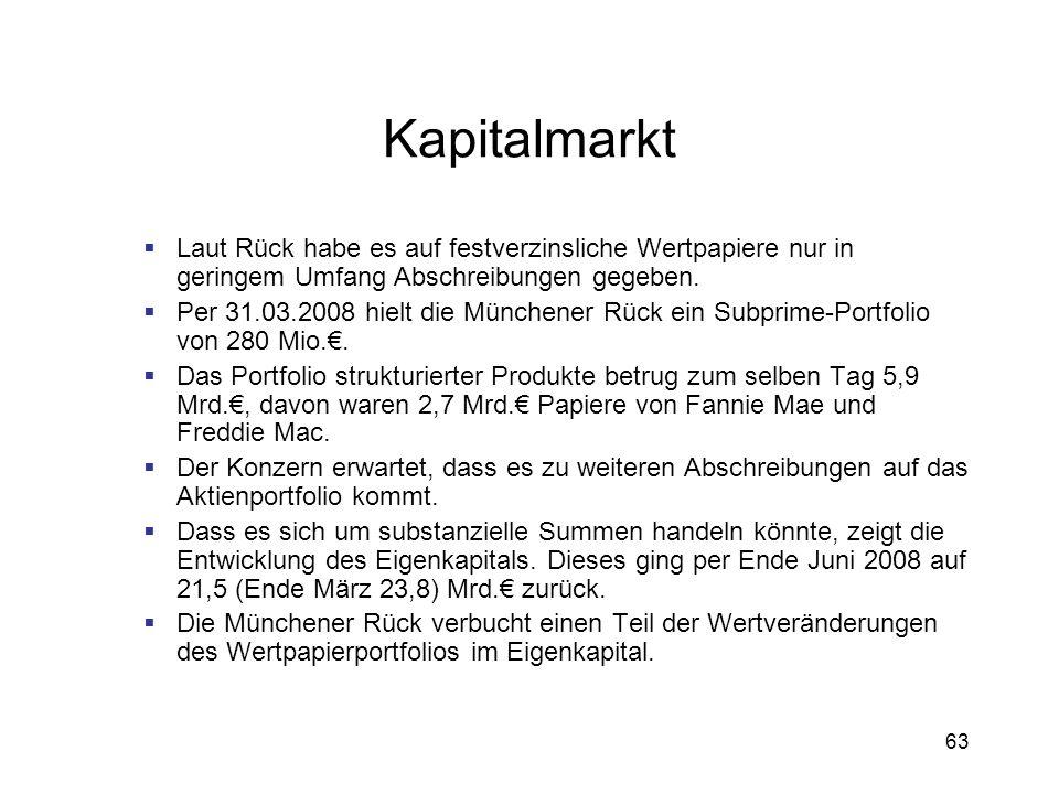 63 Kapitalmarkt Laut Rück habe es auf festverzinsliche Wertpapiere nur in geringem Umfang Abschreibungen gegeben. Per 31.03.2008 hielt die Münchener R