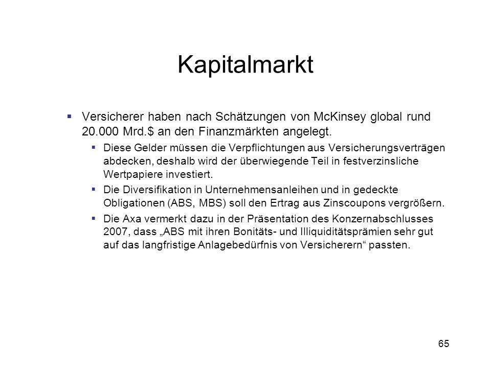 65 Kapitalmarkt Versicherer haben nach Schätzungen von McKinsey global rund 20.000 Mrd.$ an den Finanzmärkten angelegt. Diese Gelder müssen die Verpfl
