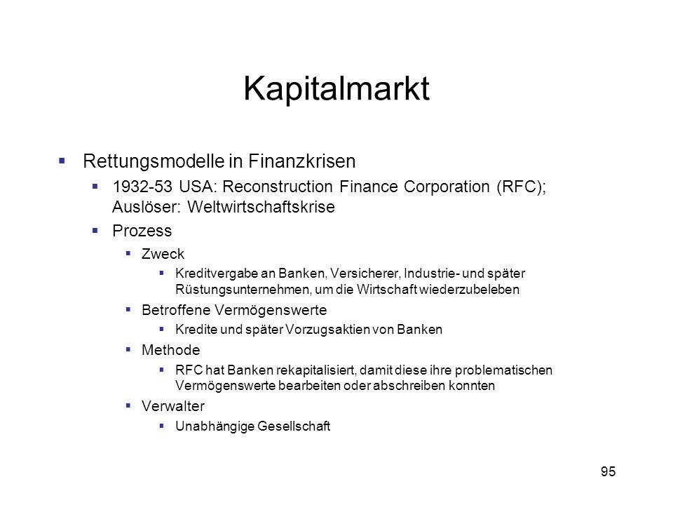 95 Kapitalmarkt Rettungsmodelle in Finanzkrisen 1932-53 USA: Reconstruction Finance Corporation (RFC); Auslöser: Weltwirtschaftskrise Prozess Zweck Kr