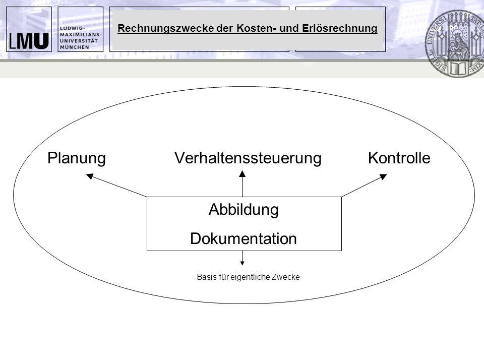 Produktions- und Kostenfunktion: Mehrvariablige, lineare Kostenfunktionen; Umfangreiches Einflussgrößensystem mit Beschäftigung als Haupteinfluss- größe und einer starken produktions-theoretischen Fundierung (Leontief; auch Gutenberg).