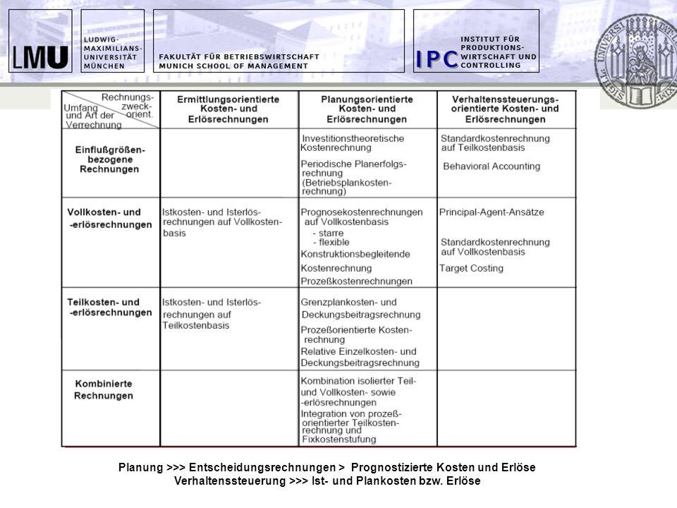 Planung >>> Entscheidungsrechnungen > Prognostizierte Kosten und Erlöse Verhaltenssteuerung >>> Ist- und Plankosten bzw. Erlöse
