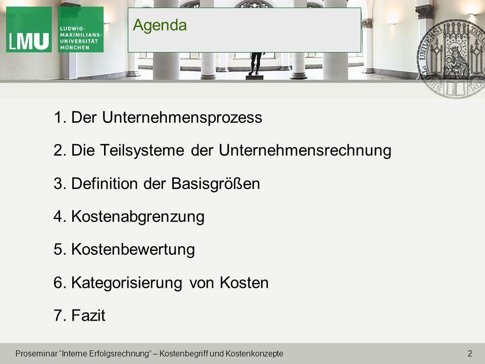 13 Proseminar Interne Erfolgsrechnung – Kostenbegriff und Kostenkonzepte 6.