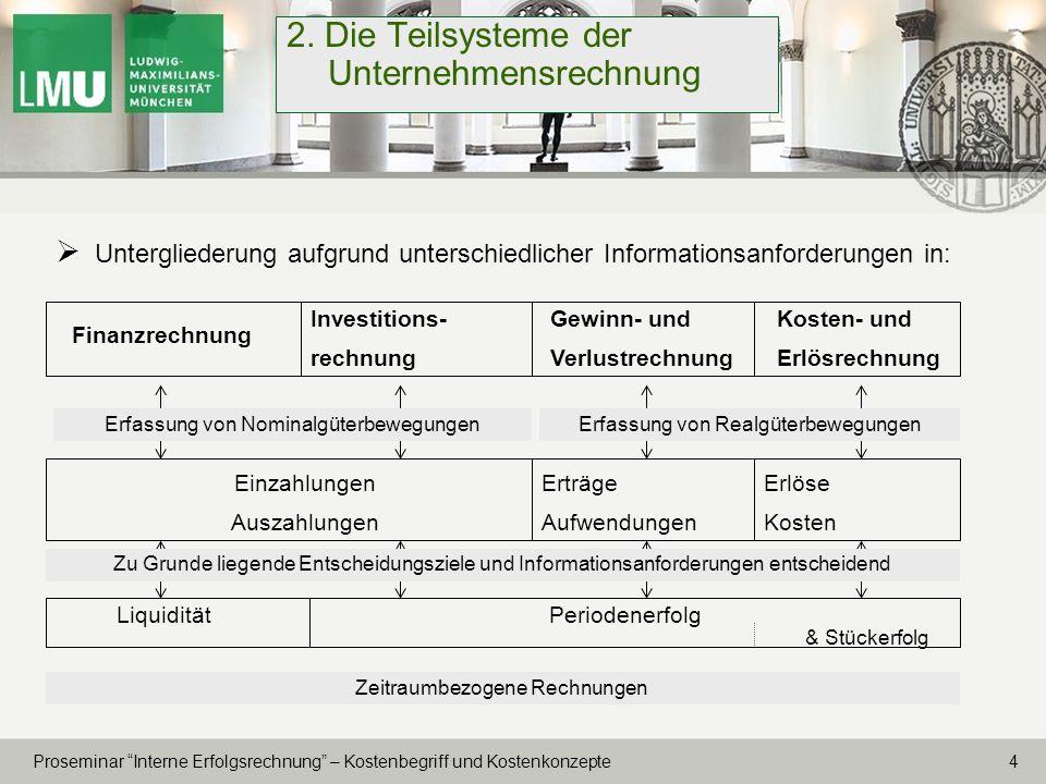 15 Proseminar Interne Erfolgsrechnung – Kostenbegriff und Kostenkonzepte 6.