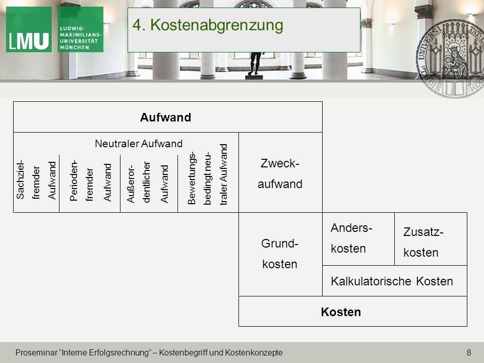 9 Proseminar Interne Erfolgsrechnung – Kostenbegriff und Kostenkonzepte 5.