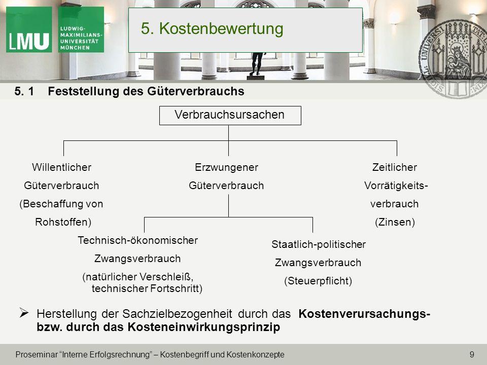 9 Proseminar Interne Erfolgsrechnung – Kostenbegriff und Kostenkonzepte 5. Kostenbewertung 5. 1Feststellung des Güterverbrauchs Verbrauchsursachen Wil