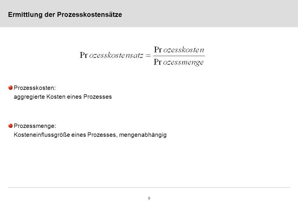 9 Ermittlung der Prozesskostensätze Prozesskosten: aggregierte Kosten eines Prozesses Prozessmenge: Kosteneinflussgröße eines Prozesses, mengenabhängig