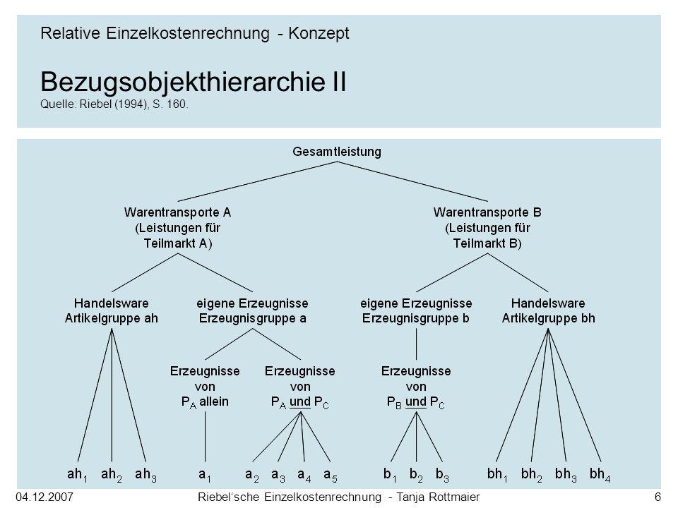 04.12.2007Riebelsche Einzelkostenrechnung - Tanja Rottmaier6 Bezugsobjekthierarchie II Quelle: Riebel (1994), S.