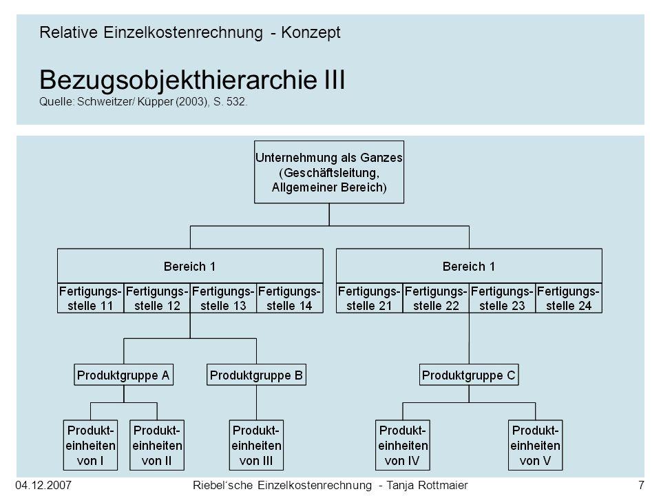 04.12.2007Riebelsche Einzelkostenrechnung - Tanja Rottmaier7 Bezugsobjekthierarchie III Quelle: Schweitzer/ Küpper (2003), S. 532. Relative Einzelkost