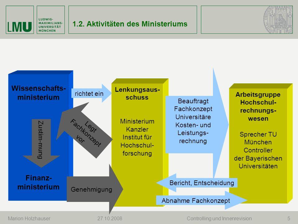 6Stabsstelle SuC Bereich Controlling und Innenrevision Marion Holzhauser 6 1.3.