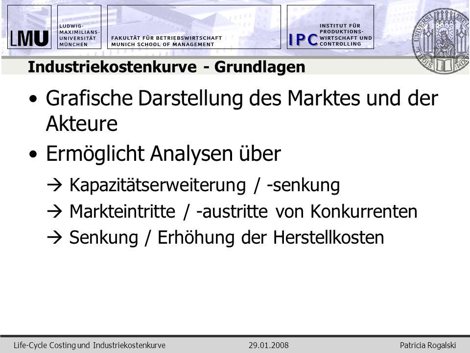 Patricia RogalskiLife-Cycle Costing und Industriekostenkurve29.01.2008 Industriekostenkurve - Grundlagen Grafische Darstellung des Marktes und der Akt
