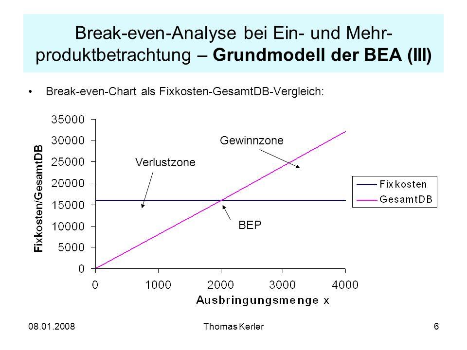 08.01.2008Thomas Kerler17 Break-even-Analyse bei Ein- und Mehrprodukt- betrachtung – Erweiterungen (V) -mit isolierten Kapazitätsbeschränkungen: zusätzlich zu beachten: -mit gemeinsamen Kapazitätsbeschränkungen: simultane Berücksichtigung der Engpässe (aus Beschaffungs-, Fertigungs-, Absatz- und Finanzierungssektor) in umfassendem mathematischem Modell notwendig lineares Planungsmodell meist ausreichend Simplexmethode Break-even-Bedingung: Restriktionen: