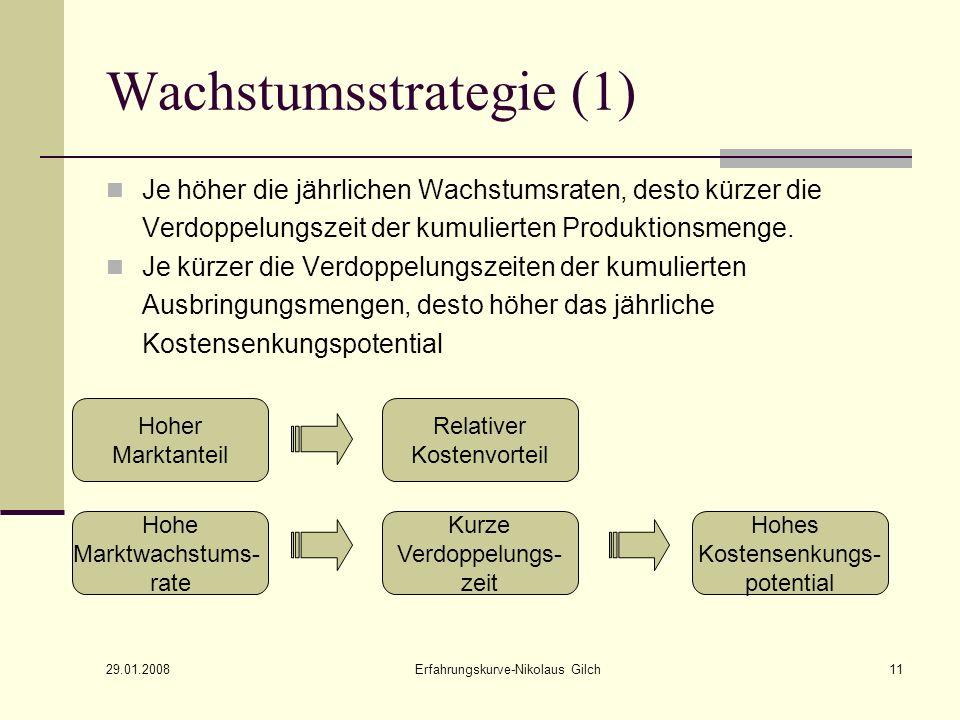29.01.2008 Erfahrungskurve-Nikolaus Gilch11 Wachstumsstrategie (1) Je höher die jährlichen Wachstumsraten, desto kürzer die Verdoppelungszeit der kumulierten Produktionsmenge.