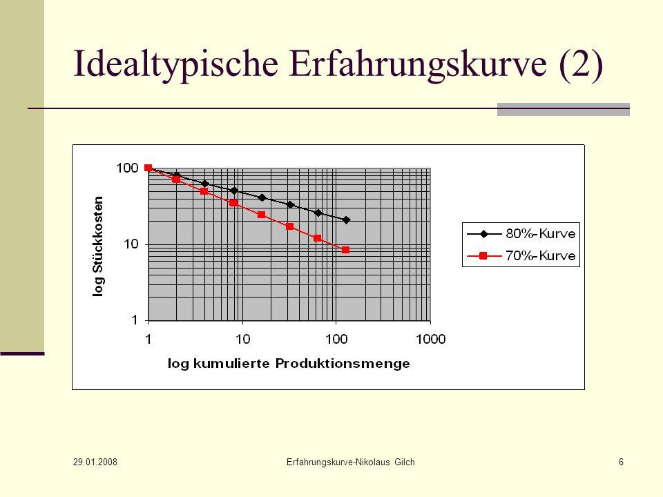 29.01.2008 Erfahrungskurve-Nikolaus Gilch7 Beispiel ProduktionsmengenKostenmögliche Kostensenkung X A =100K(100)=100α= 0,2 X B =500K(500)= .