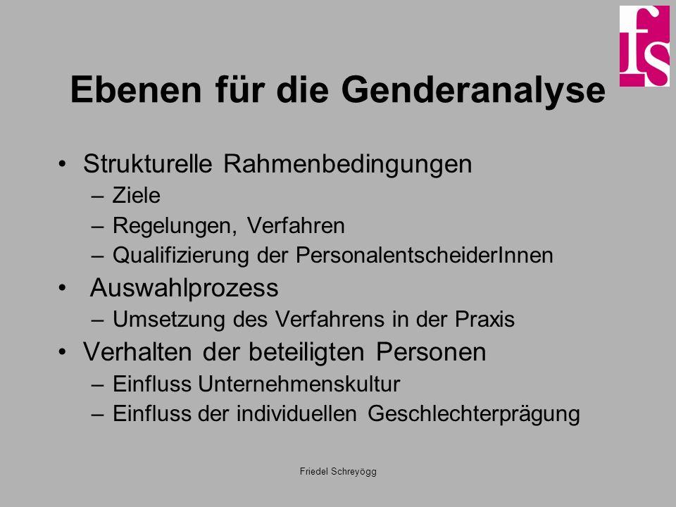 Friedel Schreyögg Ebenen für die Genderanalyse Strukturelle Rahmenbedingungen –Ziele –Regelungen, Verfahren –Qualifizierung der PersonalentscheiderInn